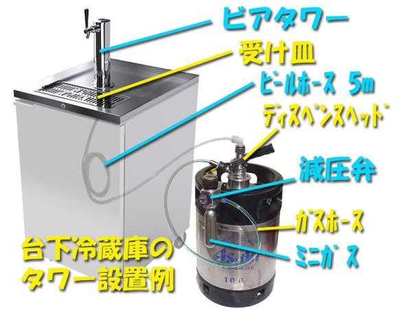 画像1: ビアタワー基本セット 台下冷蔵庫用 (1)